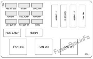 Fuse Box Diagram Pontiac Firebird (1992-2002)