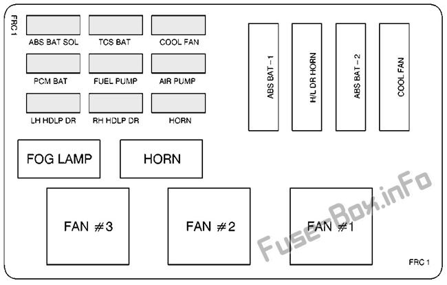Fuse Box Diagram Pontiac Firebird (1992-2002)