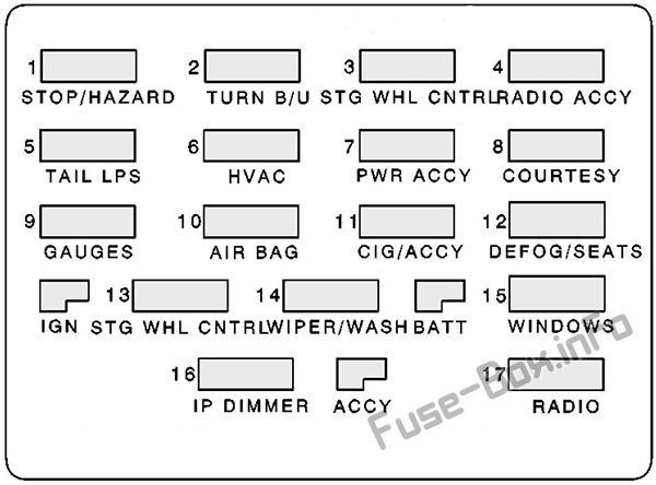 Fuse Box Diagram > Pontiac Firebird (1992-2002)