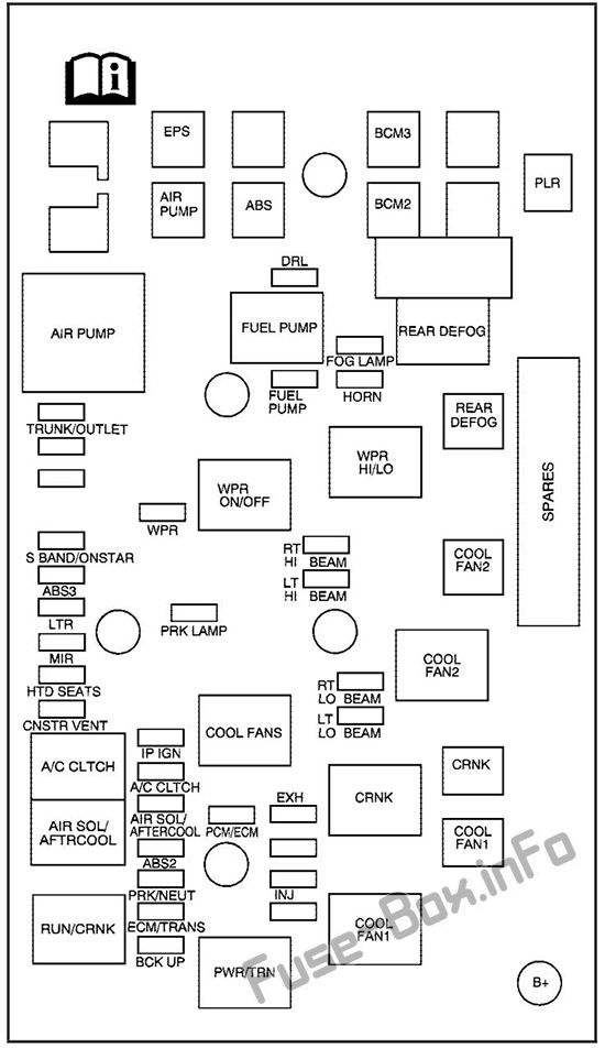 Fuse Box Diagram Pontiac G5 (2007-2010)