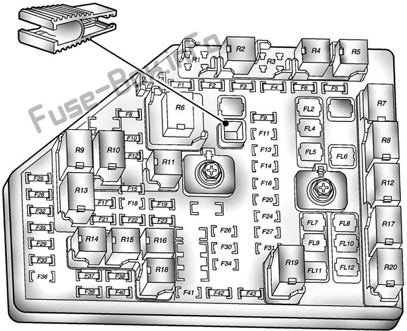 1998 Pontiac Trans Fuse Box Diagram