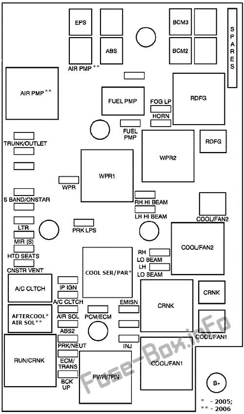 Fuse Box Diagram For 2005 Chevy Cobalt : Diagram 2009
