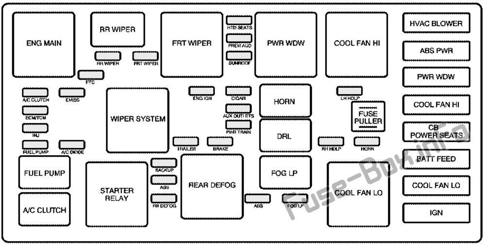 Fuse Box Diagram Pontiac Torrent (2005-2009)