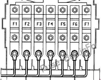 Fuse Box Diagram Porsche 911 (996)/986 Boxster (1996-2004)