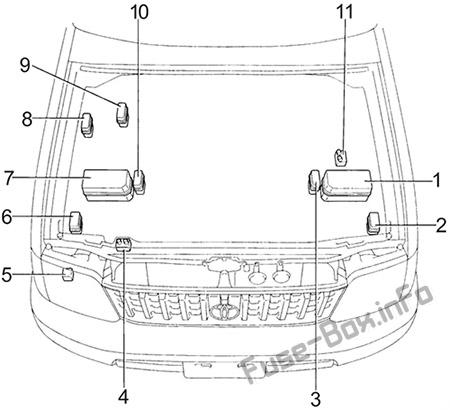 Fuse Box Diagram > Toyota Land Cruiser Prado 90 (1996-2002)