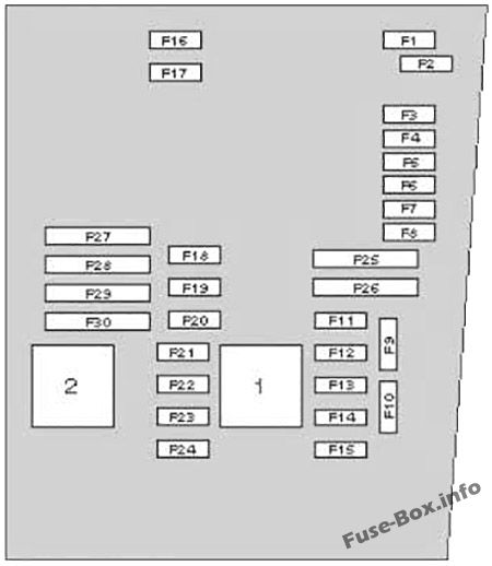 Fuse Box Diagram SEAT Altea (2005-2015)