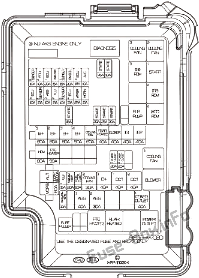 Fuse Box Diagram KIA Forte / Cerato (2019-..)