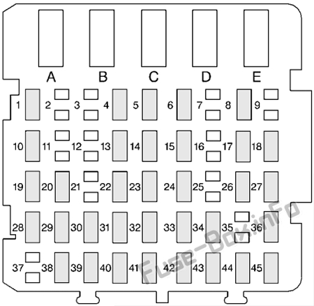 Fuse Box Diagram Buick Regal (1997-2004)