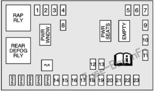 Fuse Box Diagram Chevrolet Equinox (2005-2009)