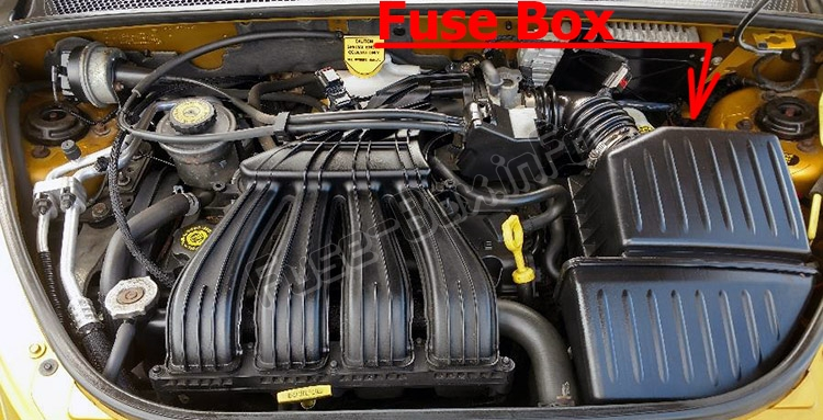 Chrysler 300 Fuse Box Diagram On Chrysler Pt Cruiser Engine Diagram