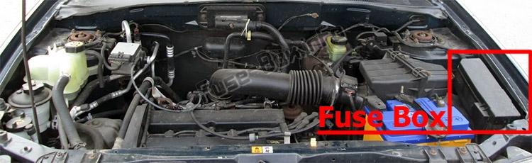 2006 Ford Escape Fuse Box Diagram
