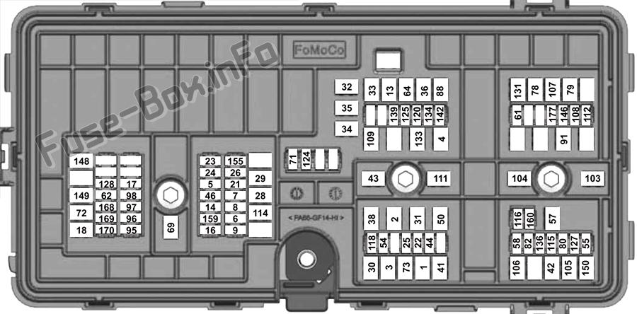 Ford Aerostar Fuse Box Diagram