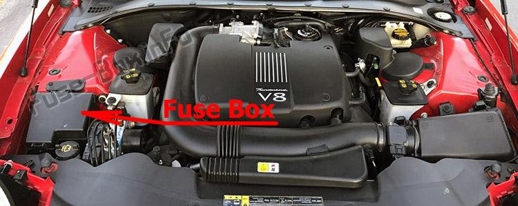 Suburban Fuse Box Diagrams On 2002 Ford Thunderbird Fuse Box