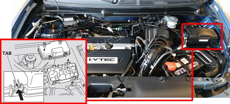 2003 Honda Element Fuse Box Diagram