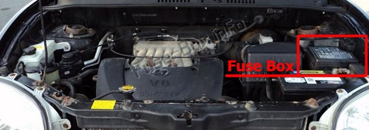 2006 Hyundai Santa Fe Fuse Box Diagram 2006 Free Engine Image For