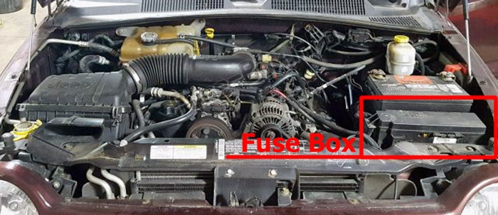 2005 Jeep Liberty Fuse Panel Diagram On 05 Jeep Liberty Fuse Box