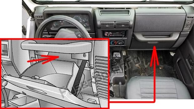 1997 Jeep Fuse Box Diagram