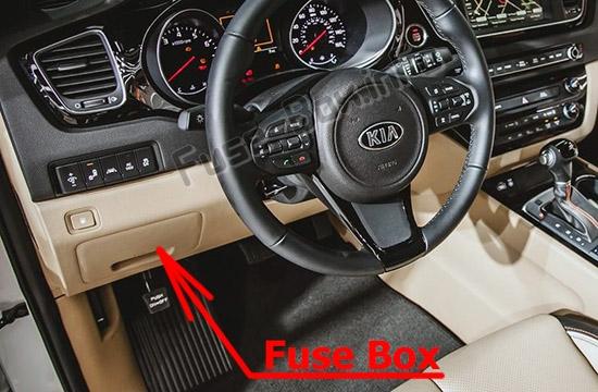 Fuse Box Diagram Additionally 2005 Kia Sedona Fuse Box On Fuse Box