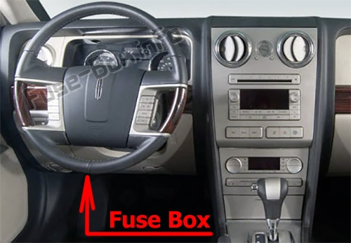 Fuse Box Left Side Of Dash Is For The Power Windows See Diagrams