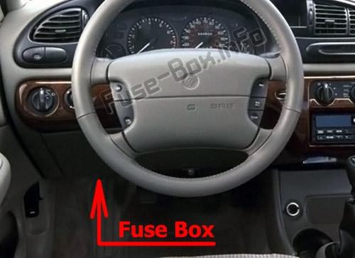 1995 Mercury Mystique Fuse Box Car Wiring Diagram
