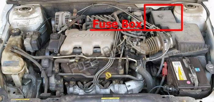1999 Pontiac Grand Am Fuse Diagram