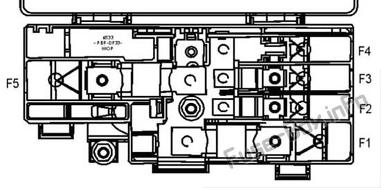 Fuse Box Diagram Ford EcoSport (2018-2019..)