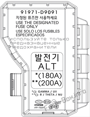 Fuse Box Diagram KIA Sportage (QL; 2017-2020..)