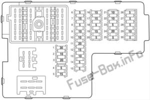Fuse Box Diagram Lincoln Aviator (UN152; 2003-2005)