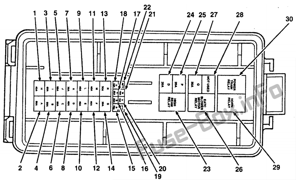 Fuse Box Diagram > Lincoln Continental (1996-2002)