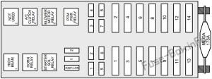 Fuse Box Diagram > Lincoln Continental (19962002)