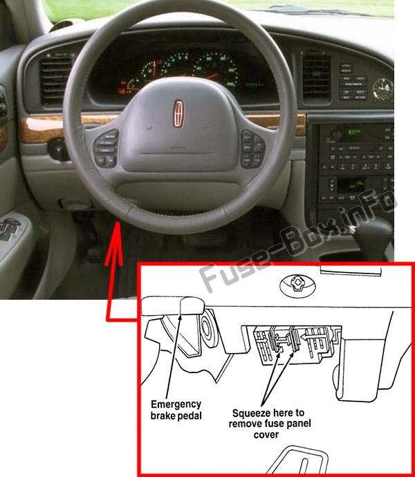 Fuse Box Diagram 1998 Lincoln Continental Fuse Box Diagram 2003