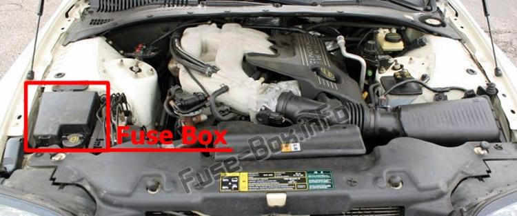 2002 Lincoln Ls Fuse Box Diagram