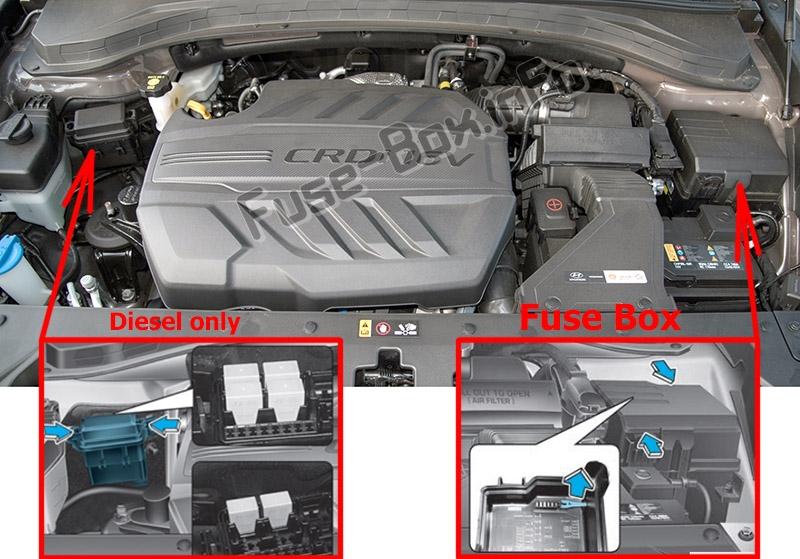 Hyundai Santa Fe 2010 Drivers Side Fuse Box Diagram