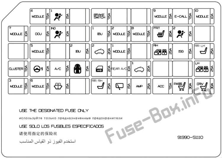 Fuse Box Diagram Hyundai Santa Fe (TM; 2019-..)