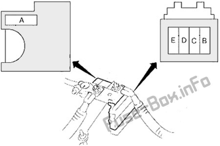 Fuse Box Diagram Nissan 350Z (2003-2008)