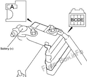 Fuse Box Diagram Nissan Altima (L32; 2007-2013)