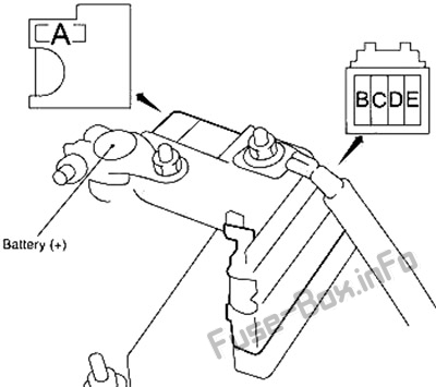 Fuse Box Diagram Nissan Altima (L32; 2007-2013)