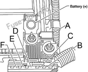Fuse Box Diagram Nissan Altima (L33; 2013-2018)