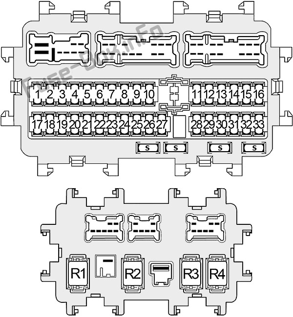 Fuse Box Diagram Nissan Altima (L33; 2013-2018)