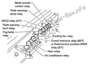 Fuse Box Diagram Nissan Xterra (WD22; 1999-2004)