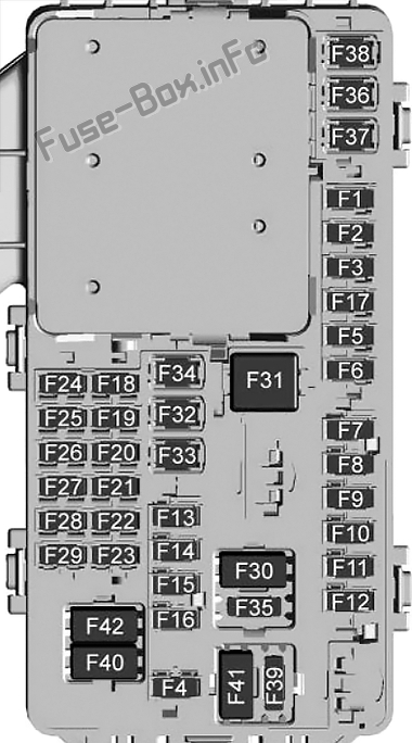 Fuse Box Diagram Cadillac XT6 (2020...)