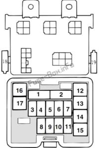 Fuse Box Diagram Mitsubishi L200 (2002-2004)