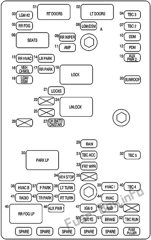 Fuse Box Diagram Oldsmobile Bravada (2002-2004)