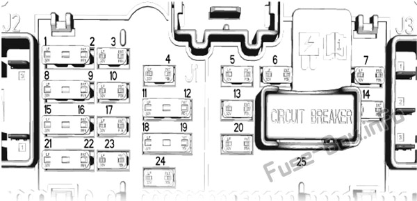 Fuse Box Diagram Ford Transit Connect (2019-2020..)