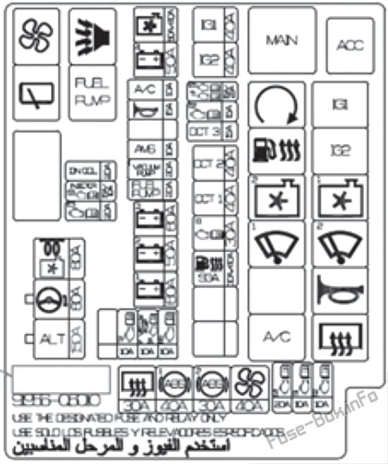 Fuse Box Diagram KIA Seltos (2019-2020-..)