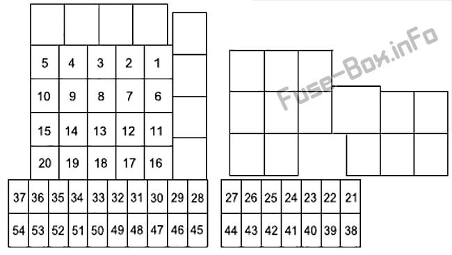 Fuse Box Diagram Mazda CX-8 (2018-...)