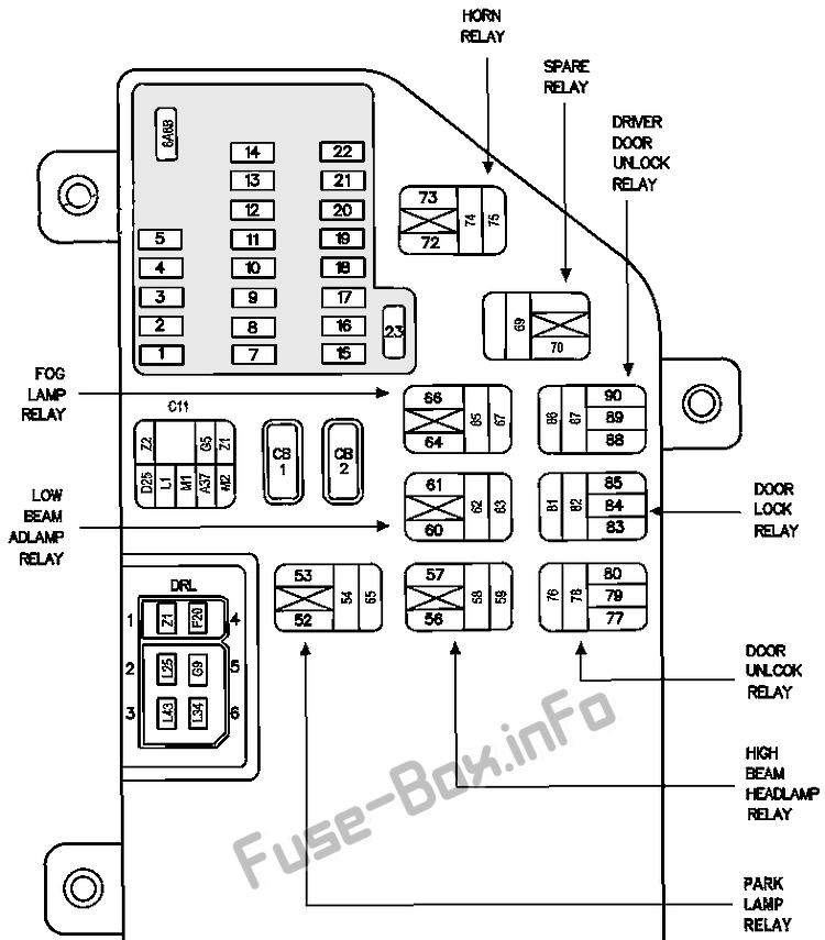 Fuse Box Diagram > Chrysler 300M (1999-2004)
