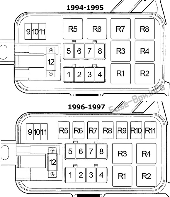 Fuse Box Diagram Dodge Ram 1500 / 2500 / 3500 (1994-2001)