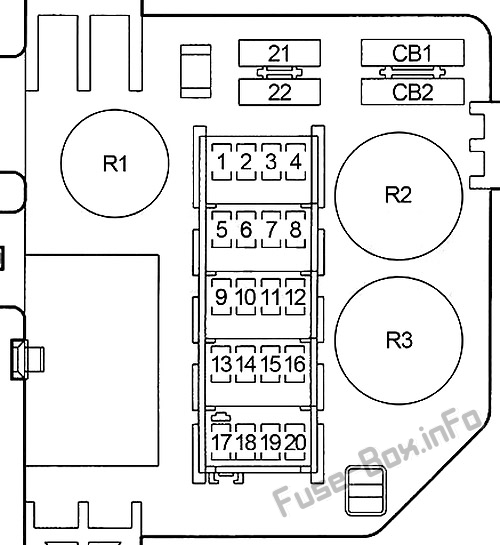 Fuse Box Diagram > Dodge Ram 1500 / 2500 / 3500 (1994-2001)
