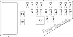 Diagrama de fusibles y relés para Dodge Stratus (1995-2000
